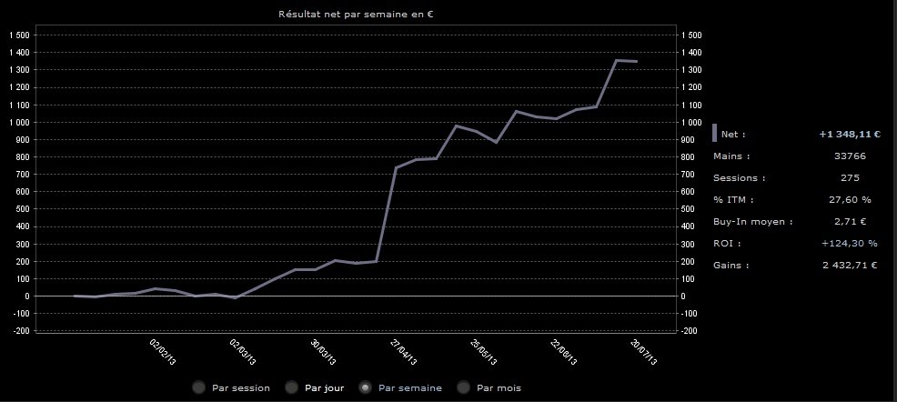 Activité Poker desktop-22-07-2013-10-53-38-355